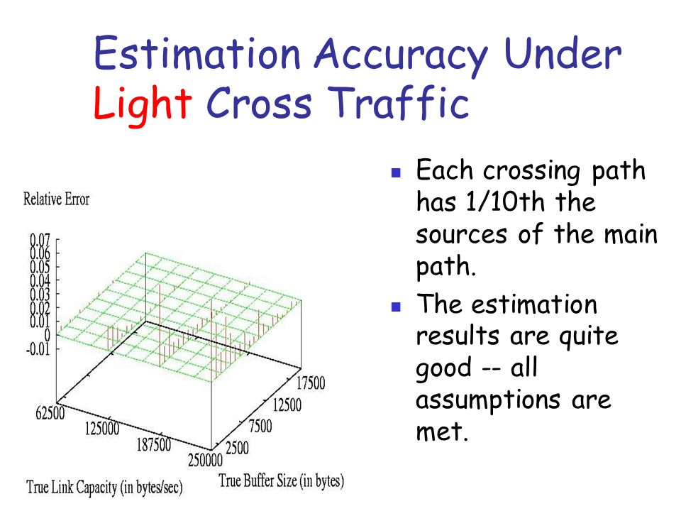 Estimation Accuracy Under Light Cross Traffic Each crossing path has 1/10th the sources of the main path.