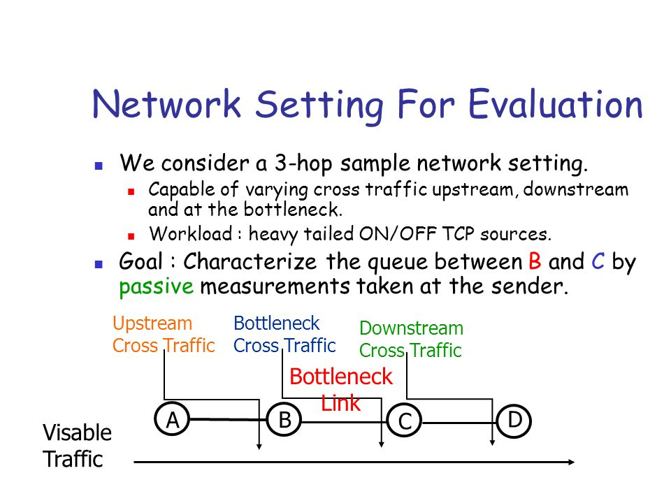 Network Setting For Evaluation We consider a 3-hop sample network setting.
