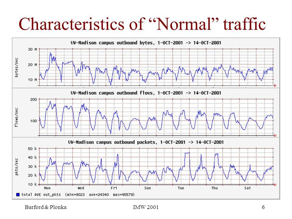 Barford & PlonkaIMW 20016 Characteristics of Normal traffic