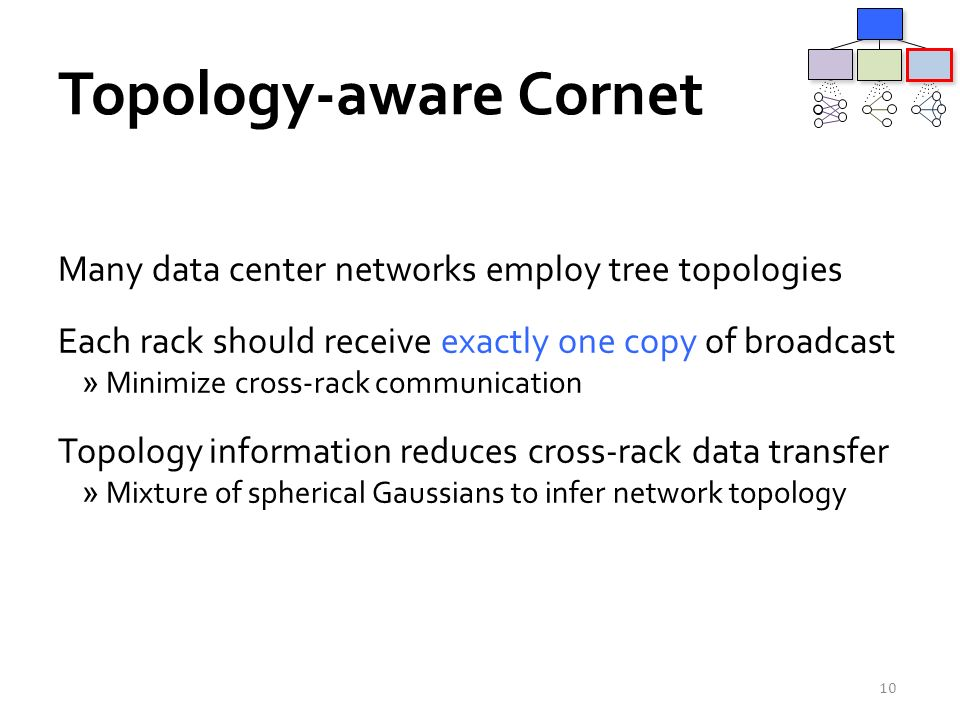 Topology-aware Cornet Many data center networks employ tree topologies Each rack should receive exactly one copy of broadcast »Minimize cross-rack communication Topology information reduces cross-rack data transfer »Mixture of spherical Gaussians to infer network topology 10