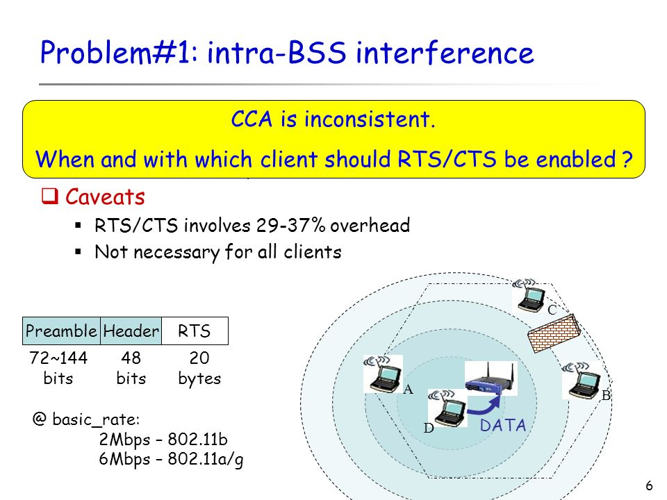6 Problem#1: intra-BSS interference Uplink tx: clients may NOT hear from each other Observation: they all hear from the AP Solution: four-way handshake (RTS/CTS/DATA/ACK) Caveats RTS/CTS involves 29-37% overhead Not necessary for all clients C AB D DATA RTS 20 bytes PreambleHeader 72~144 bits 48 bits @ basic_rate: 2Mbps – 802.11b 6Mbps – 802.11a/g CCA is inconsistent.