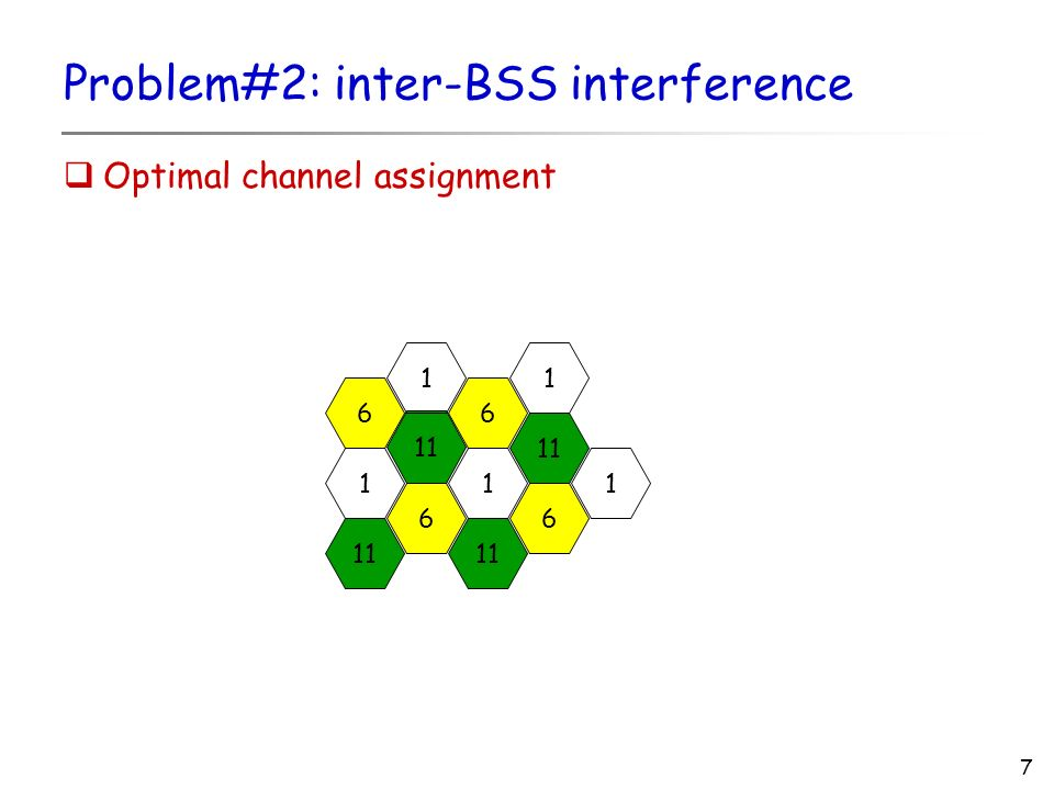 7 Problem#2: inter-BSS interference Optimal channel assignment 11 1 6 66 1 1 1 1 6
