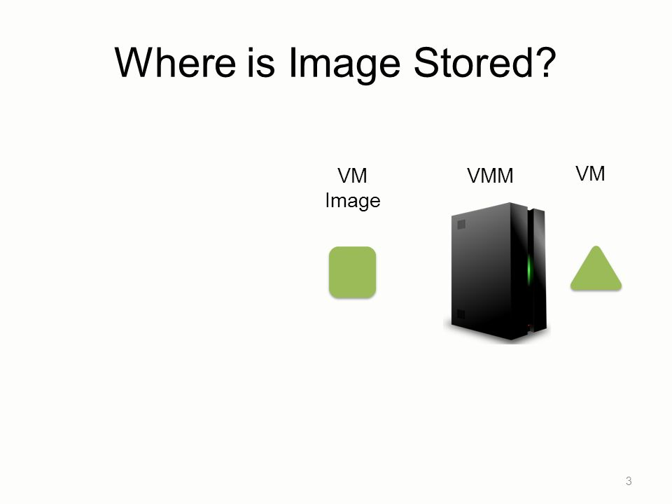 Where is Image Stored 3 VMM VM Image VM