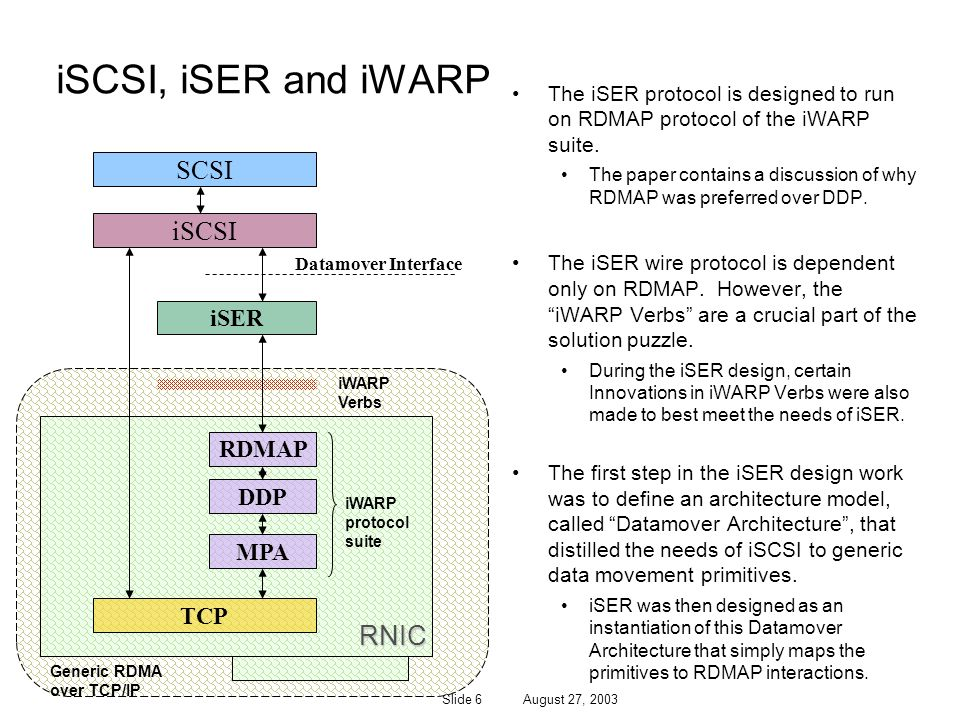 Slide 6 August 27, 2003 iSCSI, iSER and iWARP The iSER protocol is designed to run on RDMAP protocol of the iWARP suite.