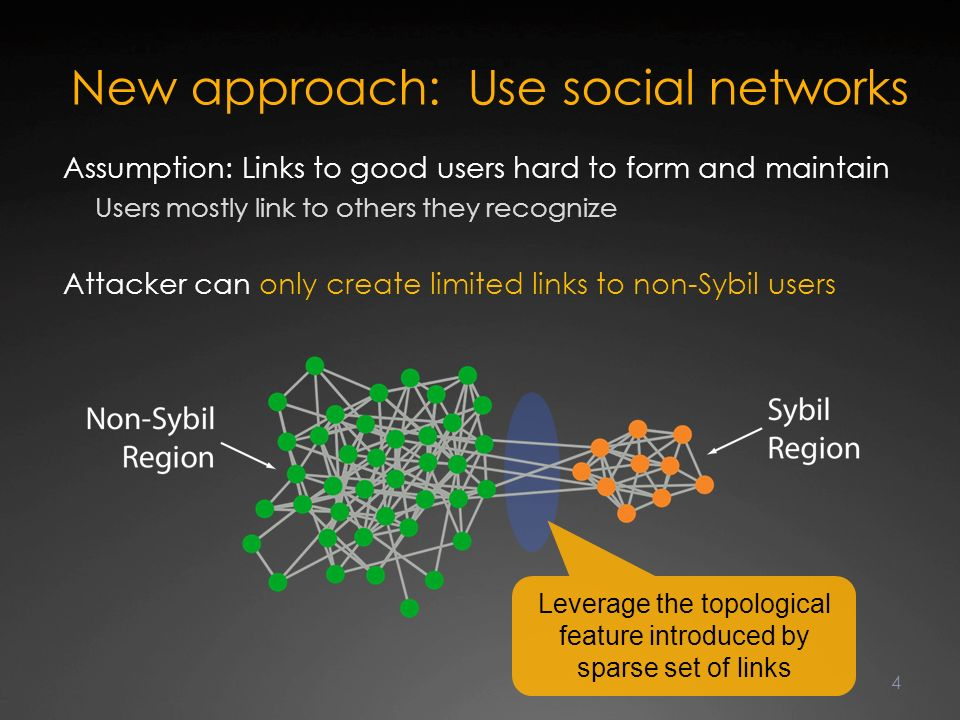 New approach: Use social networks Assumption: Links to good users hard to form and maintain Users mostly link to others they recognize Attacker can only create limited links to non-Sybil users 4 Leverage the topological feature introduced by sparse set of links