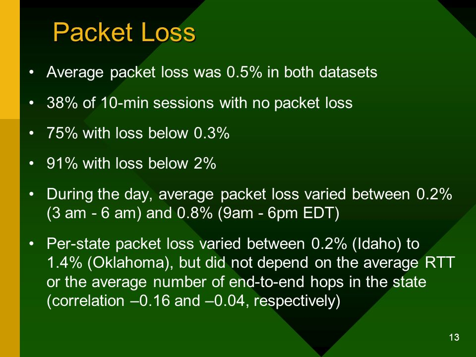 13 Packet Loss Average packet loss was 0.5% in both datasets 38% of 10-min sessions with no packet loss 75% with loss below 0.3% 91% with loss below 2% During the day, average packet loss varied between 0.2% (3 am - 6 am) and 0.8% (9am - 6pm EDT) Per-state packet loss varied between 0.2% (Idaho) to 1.4% (Oklahoma), but did not depend on the average RTT or the average number of end-to-end hops in the state (correlation –0.16 and –0.04, respectively)
