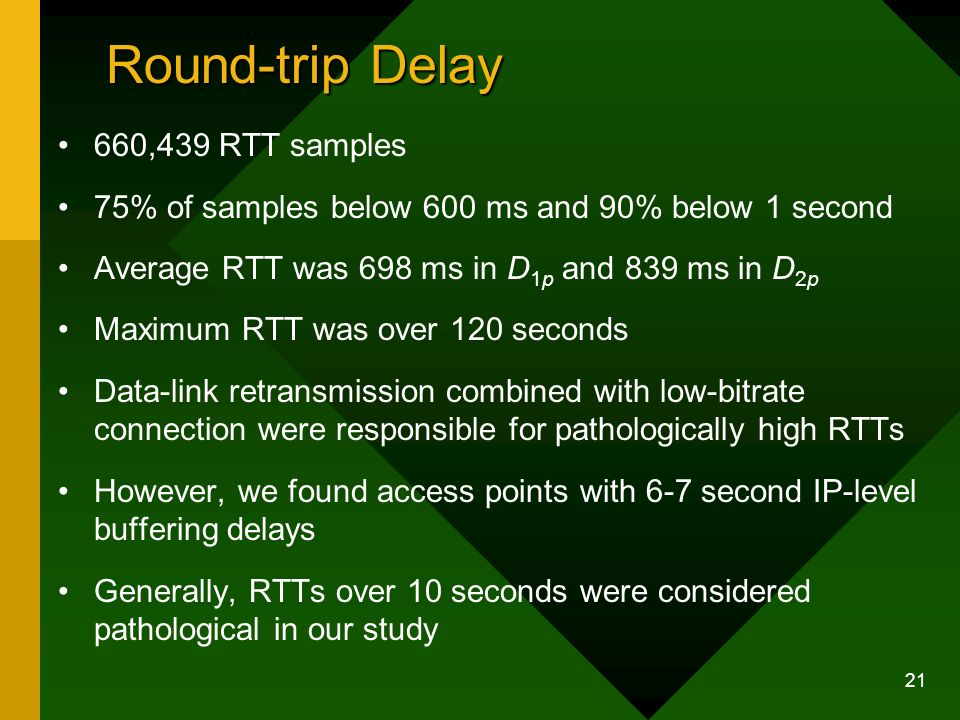 21 Round-trip Delay 660,439 RTT samples 75% of samples below 600 ms and 90% below 1 second Average RTT was 698 ms in D 1p and 839 ms in D 2p Maximum RTT was over 120 seconds Data-link retransmission combined with low-bitrate connection were responsible for pathologically high RTTs However, we found access points with 6-7 second IP-level buffering delays Generally, RTTs over 10 seconds were considered pathological in our study