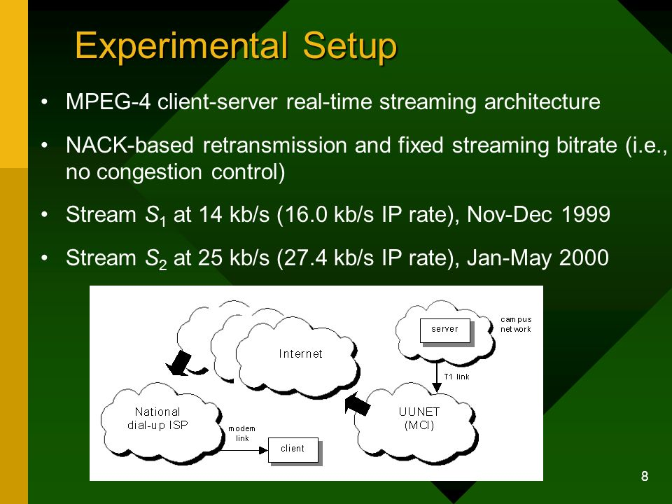 8 Experimental Setup MPEG-4 client-server real-time streaming architecture NACK-based retransmission and fixed streaming bitrate (i.e., no congestion control) Stream S 1 at 14 kb/s (16.0 kb/s IP rate), Nov-Dec 1999 Stream S 2 at 25 kb/s (27.4 kb/s IP rate), Jan-May 2000