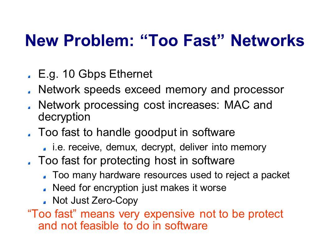 Objective: Zero-copy, zero- corruption, zero-compromise Receiver authorization: fixed limit on cost on receiver host processor/memory resources E.g.