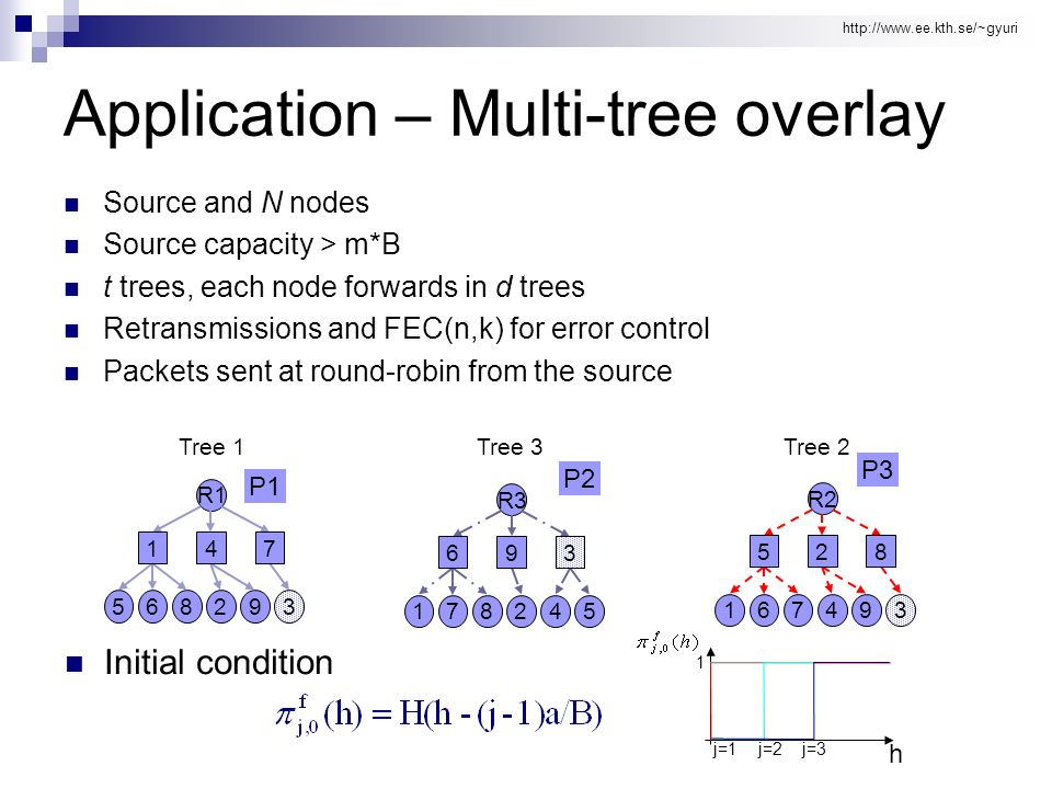 http://www.ee.kth.se/~gyuri Application – Multi-tree overlay Source and N nodes Source capacity > m*B t trees, each node forwards in d trees Retransmissions and FEC(n,k) for error control Packets sent at round-robin from the source R1 586239 741 R3 187254 396 R2 176439 825 Tree 2Tree 3Tree 1 P1 P2 P3 h 1 j=1j=2j=3 Initial condition