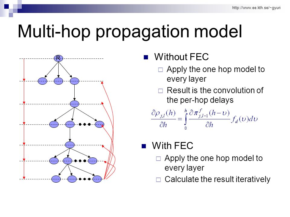 http://www.ee.kth.se/~gyuri Multi-hop propagation model Without FEC Apply the one hop model to every layer Result is the convolution of the per-hop delays R With FEC Apply the one hop model to every layer Calculate the result iteratively