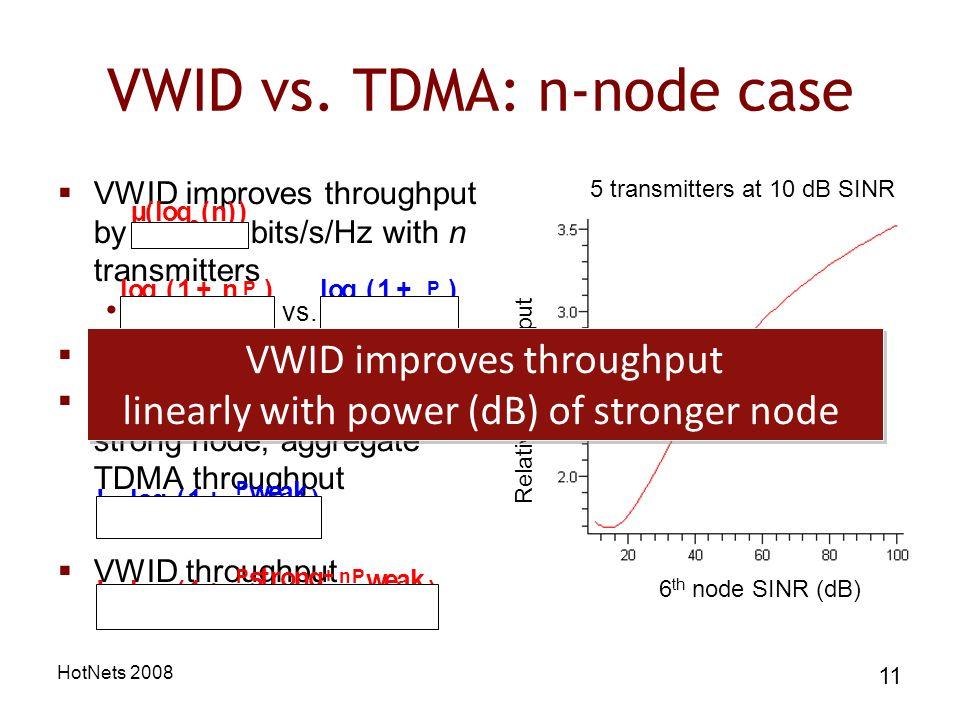 HotNets 2008 11 VWID vs. TDMA: n-node case VWID improves throughput by bits/s/Hz with n transmitters vs. SINRs show large variation With n weak nodes