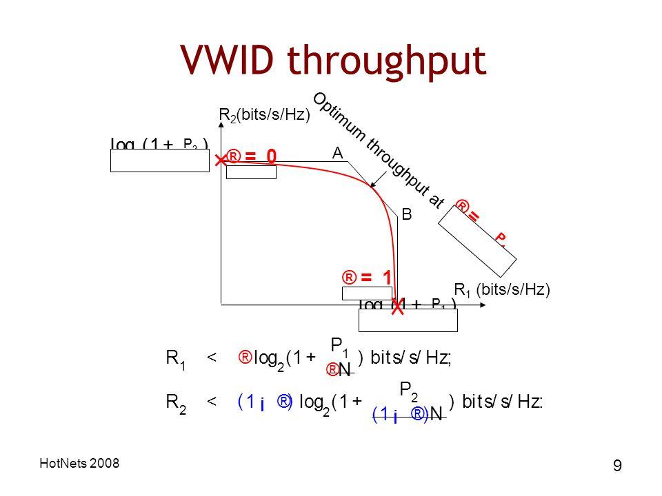HotNets 2008 9 VWID throughput R1R1 R2R2 (bits/s/Hz) A B Optimum throughput at ® = P 1 P 1 + P 2 l o g 2 ( 1 + P 2 N ) l o g 2 ( 1 + P 1 N ) R 1 < ® l