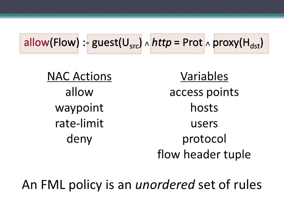 NAC Actions allow waypoint rate-limit deny Variables access points hosts users protocol flow header tuple allow(Flow) :- guest(U src ) http = Prot proxy(H dst ) An FML policy is an unordered set of rules allow(Flow) :- guest(U src ) http = Prot proxy(H dst )