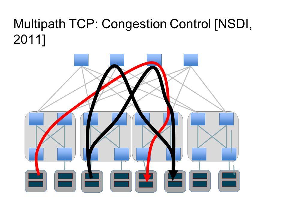 Multipath TCP: Congestion Control [NSDI, 2011]