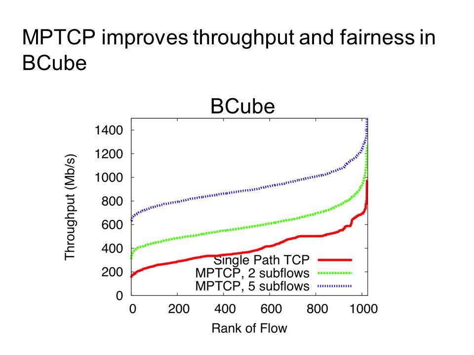 MPTCP improves throughput and fairness in BCube BCube