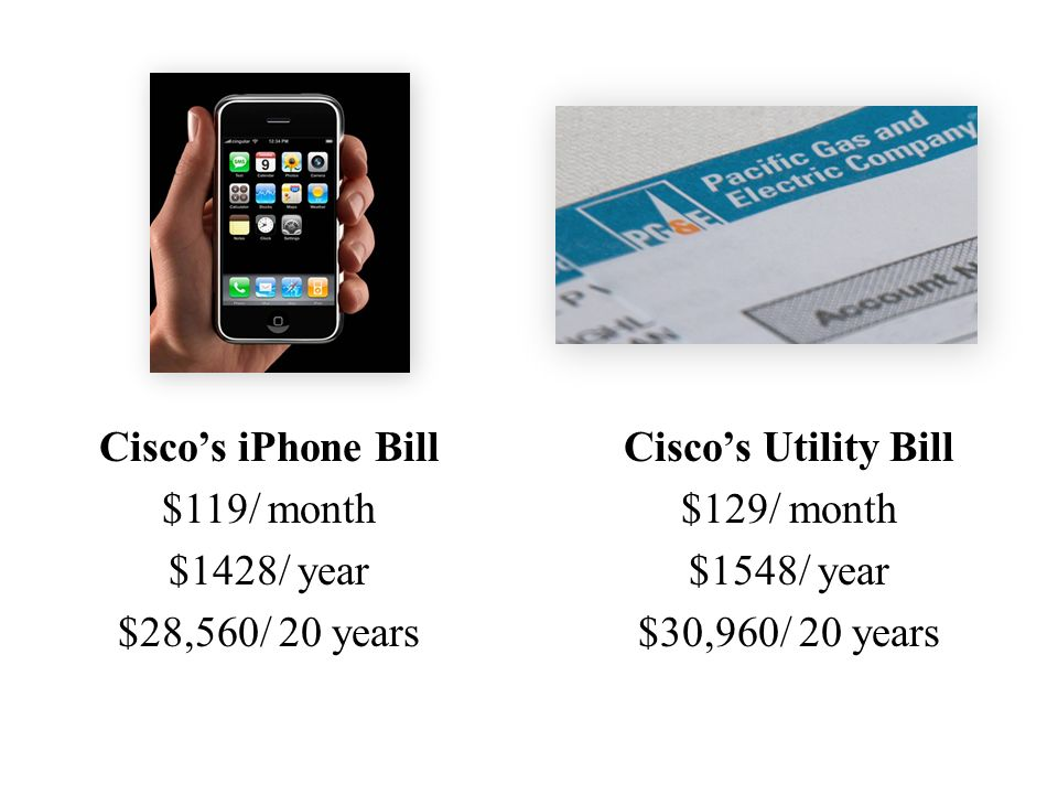 Ciscos iPhone Bill $119/ month $1428/ year $28,560/ 20 years Ciscos Utility Bill $129/ month $1548/ year $30,960/ 20 years