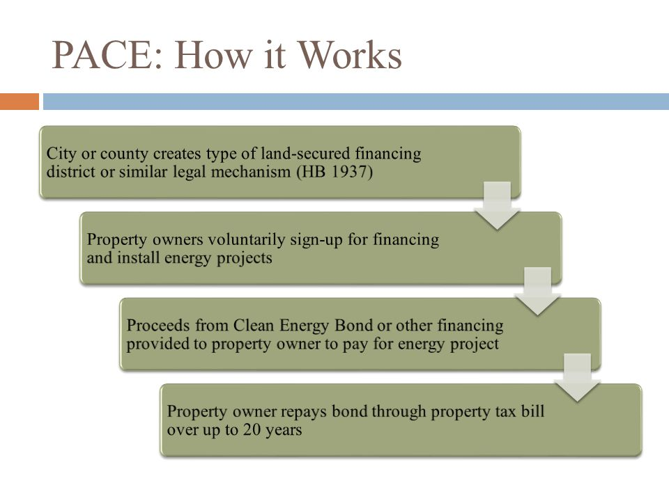 PACE: How it Works City or county creates type of land-secured financing district or similar legal mechanism (HB 1937) Property owners voluntarily sig