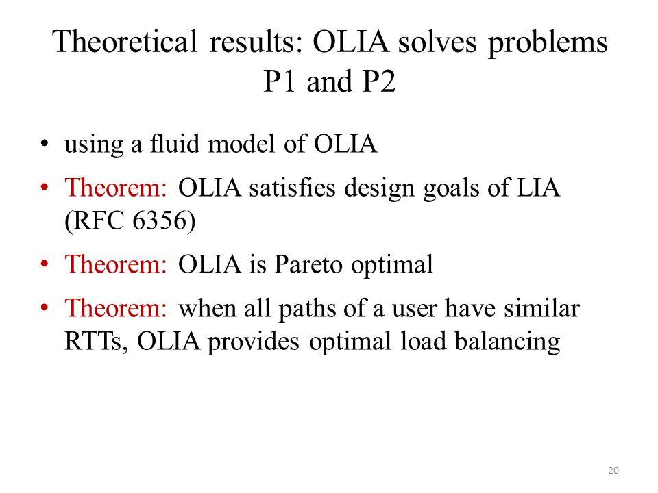 Theoretical results: OLIA solves problems P1 and P2 using a fluid model of OLIA Theorem: OLIA satisfies design goals of LIA (RFC 6356) Theorem: OLIA i