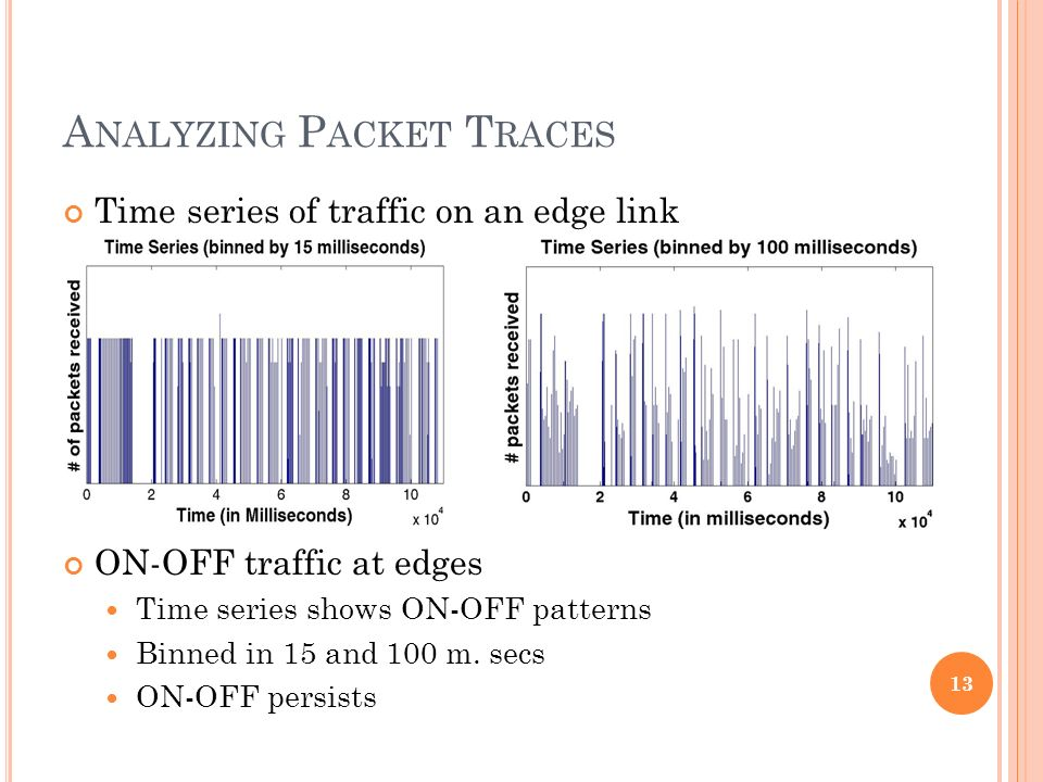 A NALYZING P ACKET T RACES Time series of traffic on an edge link ON-OFF traffic at edges Time series shows ON-OFF patterns Binned in 15 and 100 m.