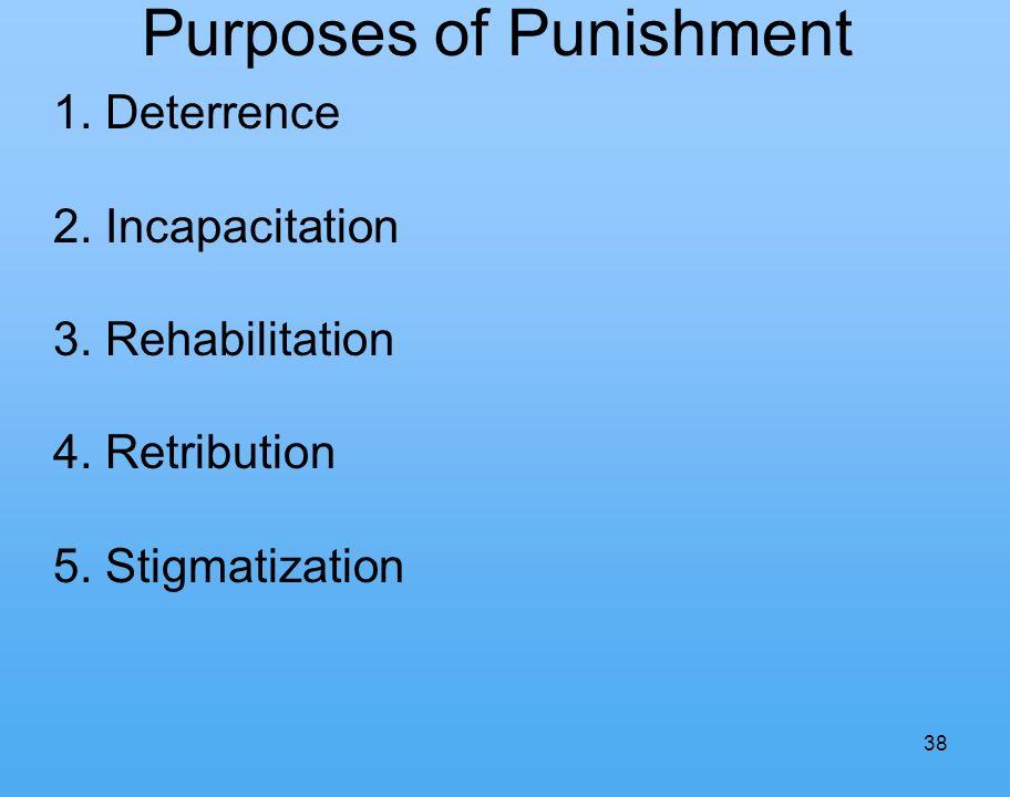 38 Purposes of Punishment 1. Deterrence 2. Incapacitation 3. Rehabilitation 4. Retribution 5. Stigmatization
