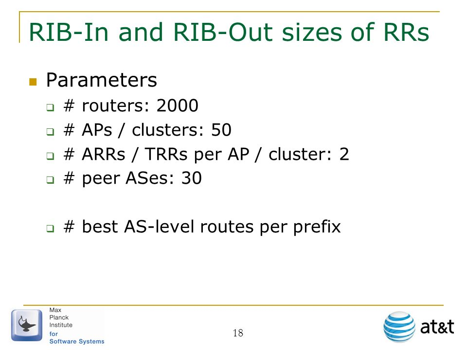 18 RIB-In and RIB-Out sizes of RRs Parameters # routers: 2000 # APs / clusters: 50 # ARRs / TRRs per AP / cluster: 2 # peer ASes: 30 # best AS-level routes per prefix