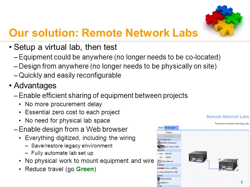 Our solution: Remote Network Labs Setup a virtual lab, then test –Equipment could be anywhere (no longer needs to be co-located) –Design from anywhere