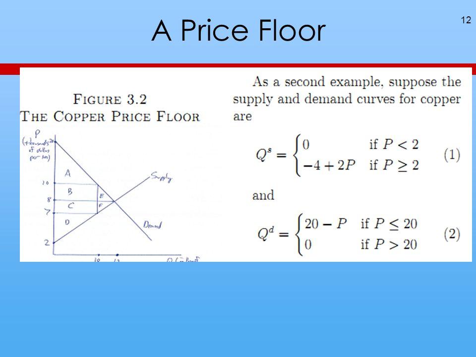 A Price Floor lk; 12