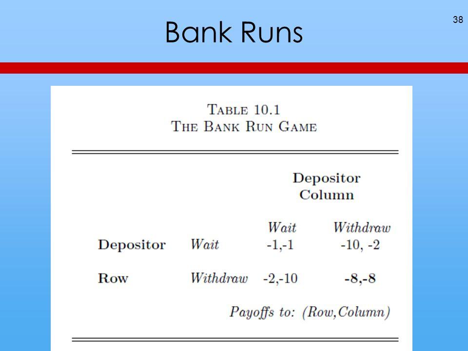 Bank Runs 38