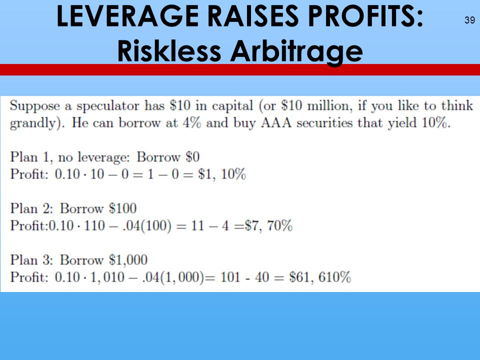 LEVERAGE RAISES PROFITS: Riskless Arbitrage 39