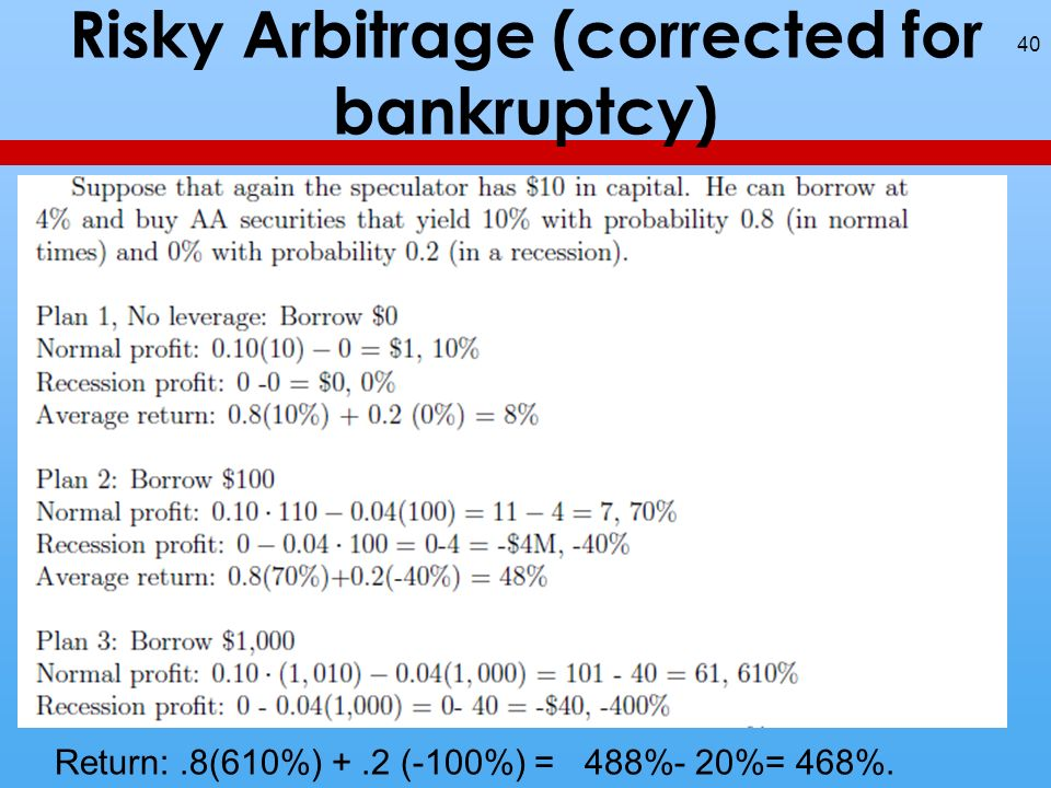 Risky Arbitrage (corrected for bankruptcy) 40 Return:.8(610%) +.2 (-100%) = 488%- 20%= 468%.