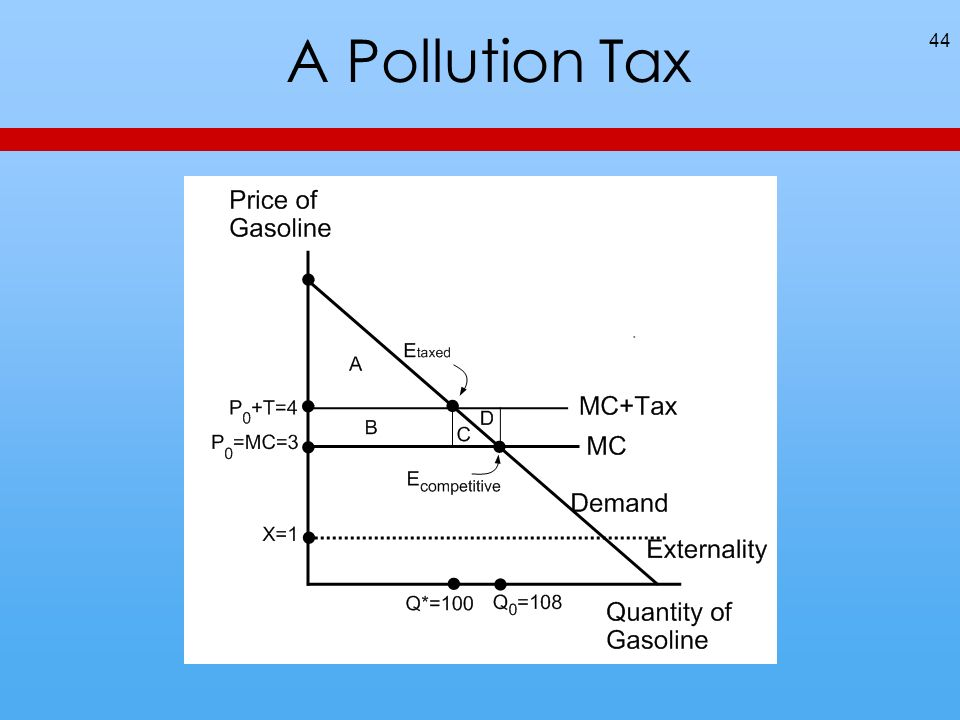 A Pollution Tax 44