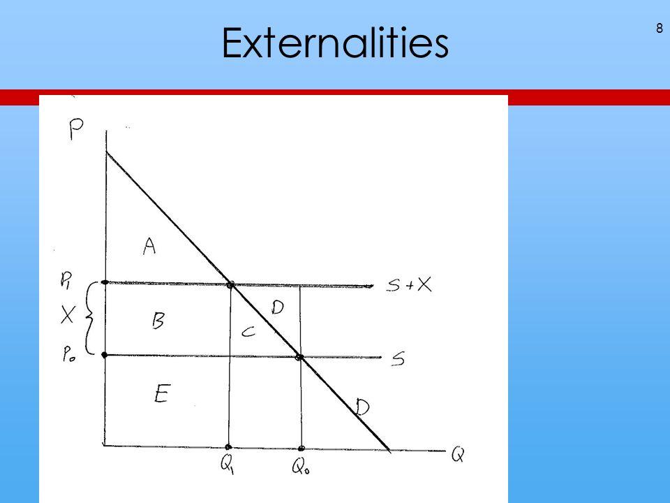 Externalities lk; 8