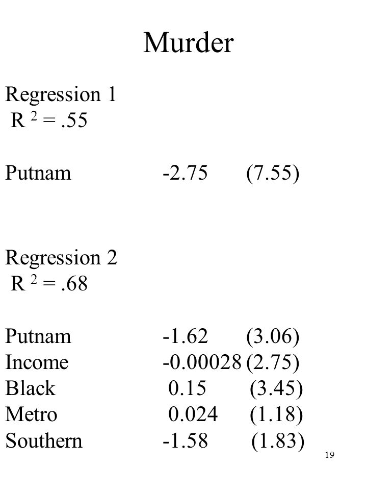 19 Murder Regression 1 R 2 =.55 Putnam -2.75 (7.55) Regression 2 R 2 =.68 Putnam -1.62 (3.06) Income -0.00028 (2.75) Black 0.15 (3.45) Metro 0.024 (1.18) Southern -1.58 (1.83)
