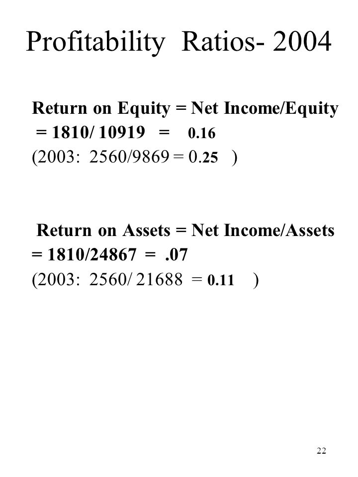 22 Profitability Ratios Return on Equity = Net Income/Equity = 1810/ = 0.16 (2003: 2560/9869 = 0.