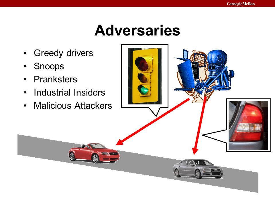 Adversaries Greedy drivers Snoops Pranksters Industrial Insiders Malicious Attackers
