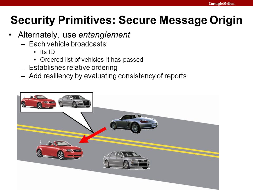 Security Primitives: Secure Message Origin Alternately, use entanglement –Each vehicle broadcasts: Its ID Ordered list of vehicles it has passed –Esta