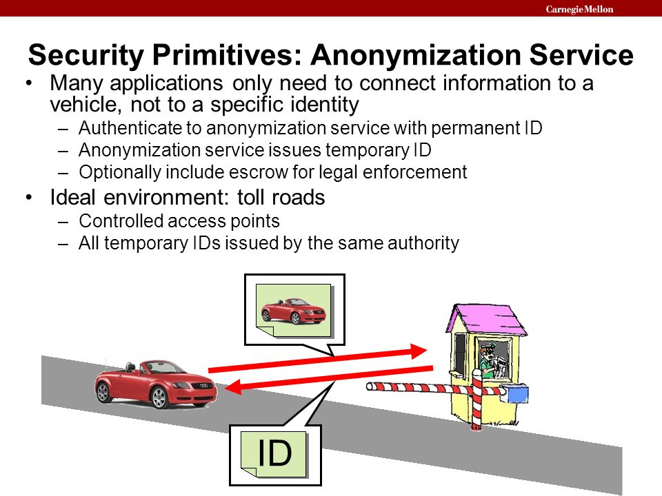 Security Primitives: Anonymization Service Many applications only need to connect information to a vehicle, not to a specific identity –Authenticate t