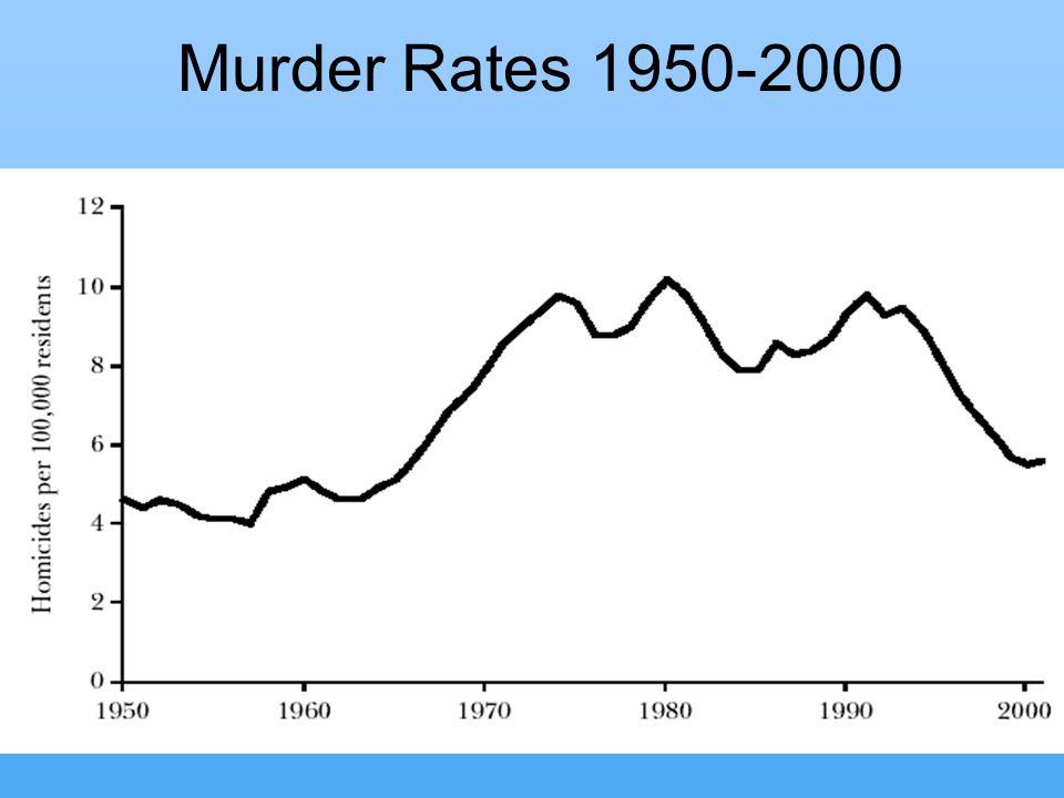 47 Murder Rates 1950-2000
