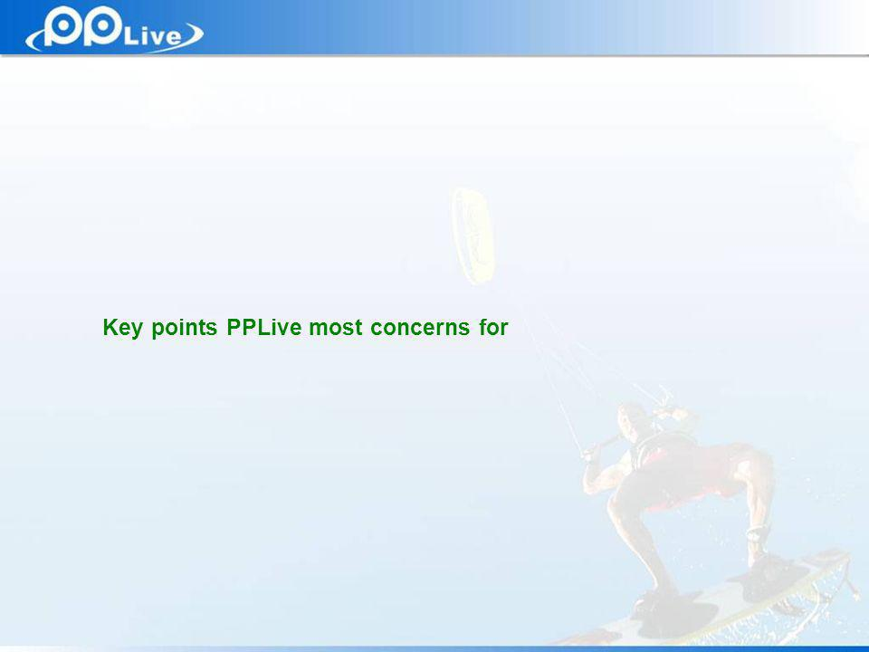 Private & Confidential Key points PPLive most concerns for