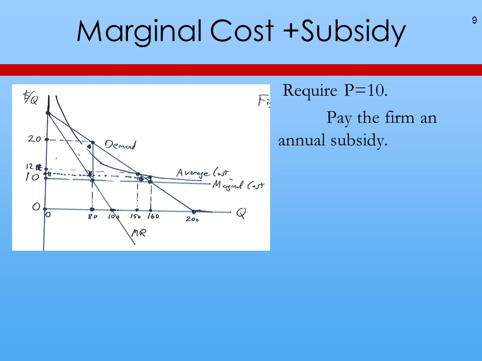 Marginal Cost +Subsidy 9 Require P=10. Pay the firm an annual subsidy.