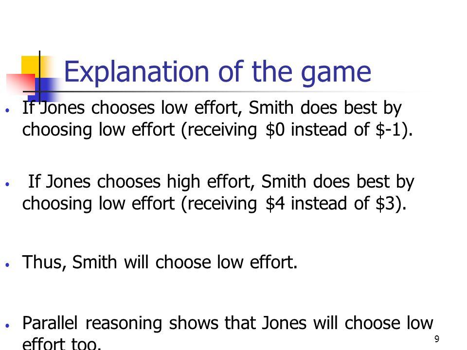 9 Explanation of the game If Jones chooses low effort, Smith does best by choosing low effort (receiving $0 instead of $-1).
