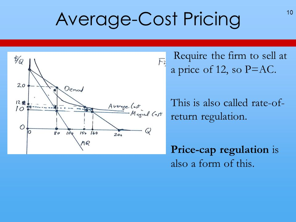 Average-Cost Pricing 10 Require the firm to sell at a price of 12, so P=AC. This is also called rate-of- return regulation. Price-cap regulation is al