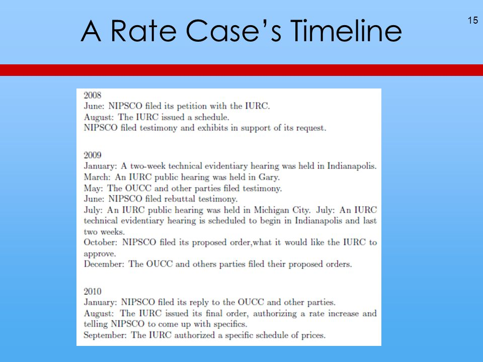 A Rate Cases Timeline 15
