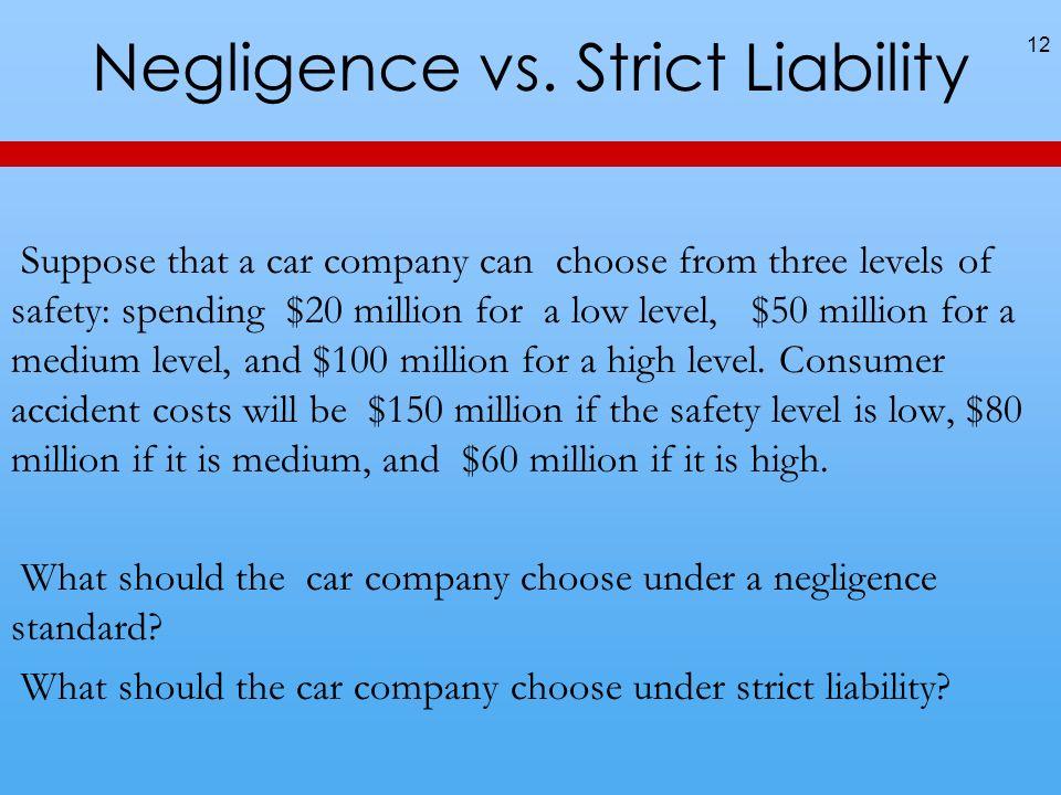 Negligence vs.