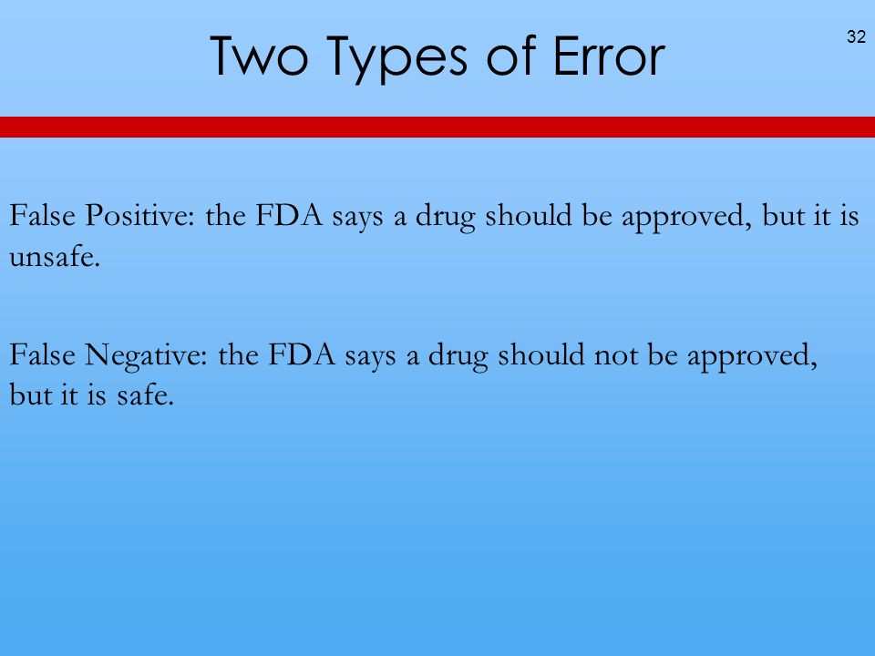 Two Types of Error False Positive: the FDA says a drug should be approved, but it is unsafe. False Negative: the FDA says a drug should not be approve