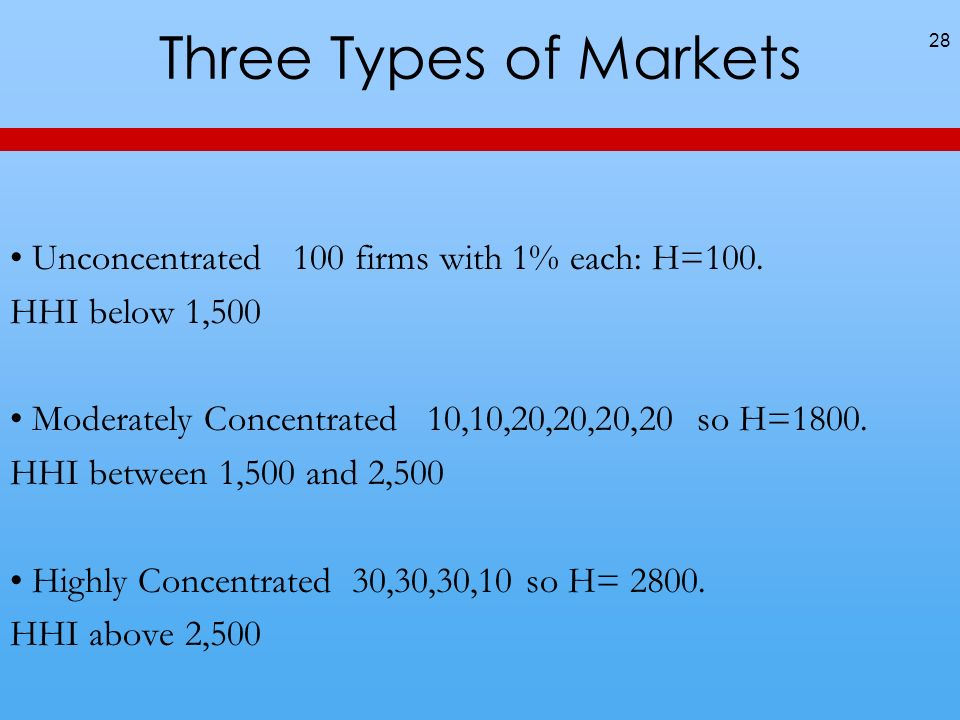 Three Types of Markets 28 Unconcentrated 100 firms with 1% each: H=100. HHI below 1,500 Moderately Concentrated 10,10,20,20,20,20 so H=1800. HHI betwe