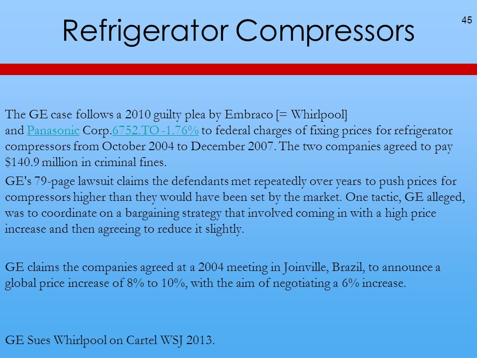 Refrigerator Compressors The GE case follows a 2010 guilty plea by Embraco [= Whirlpool] and Panasonic Corp.6752.TO -1.76% to federal charges of fixin