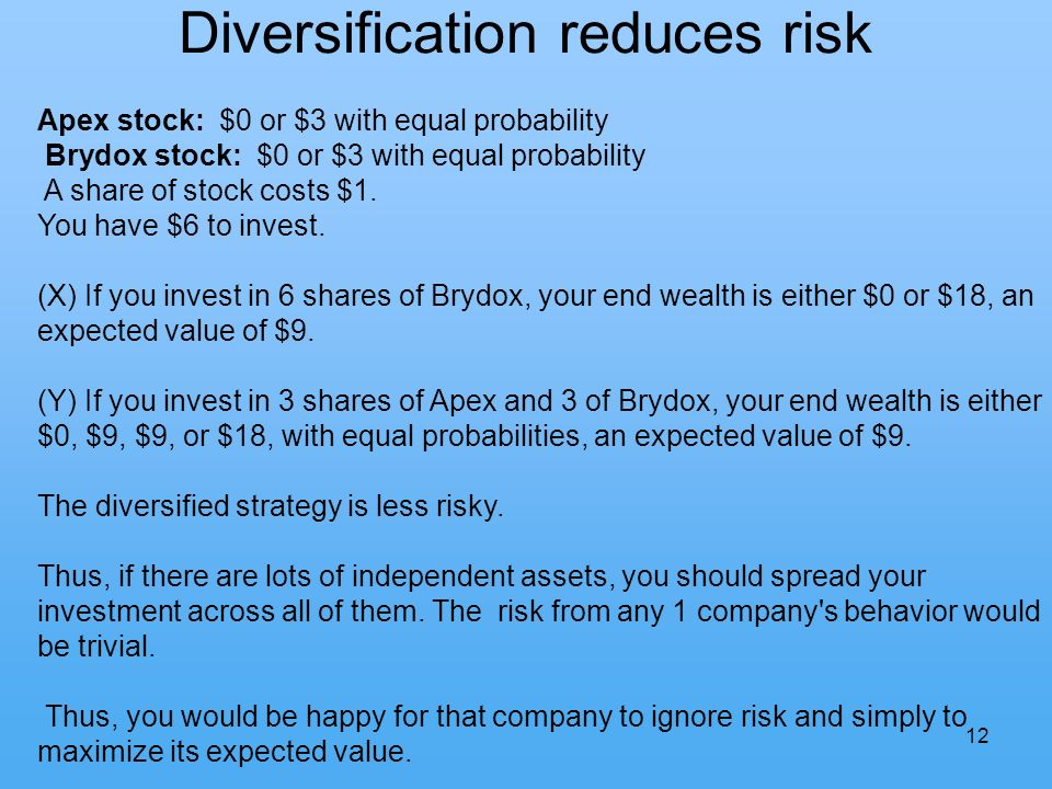 12 Diversification reduces risk Apex stock: $0 or $3 with equal probability Brydox stock: $0 or $3 with equal probability A share of stock costs $1.