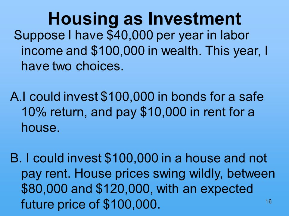 16 Housing as Investment Suppose I have $40,000 per year in labor income and $100,000 in wealth.